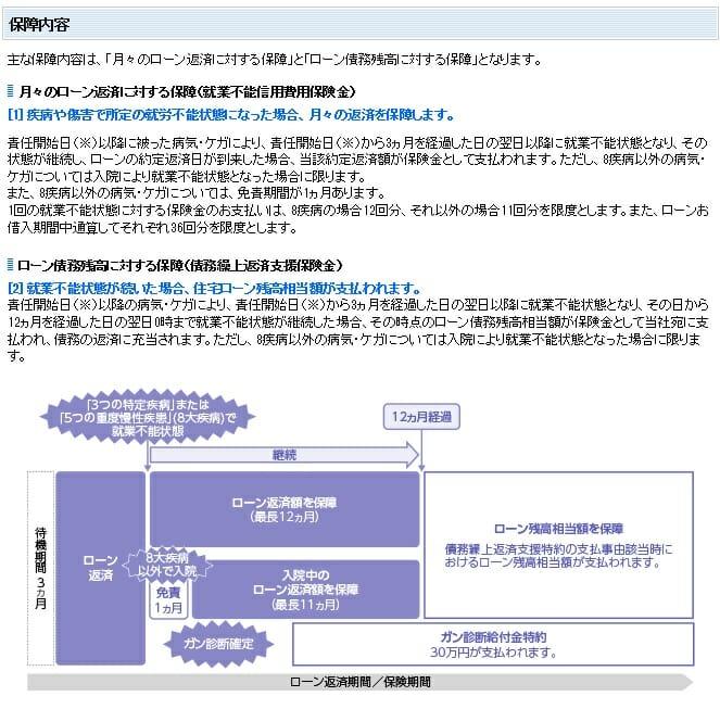 住信SBIネット銀行の住宅ローンの全疾病保障の内容について