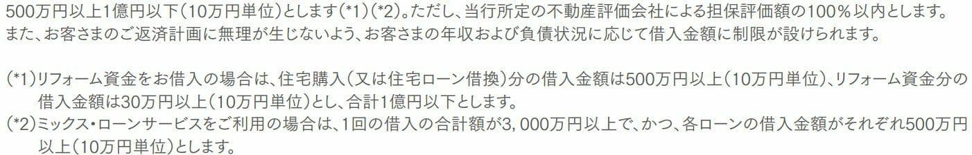 新生銀行の住宅ローンの審査基準(借り入れ可能限度額)