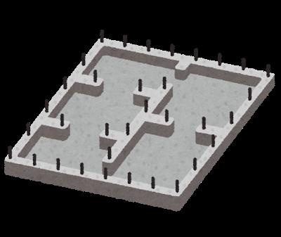 注文住宅のイメージ図