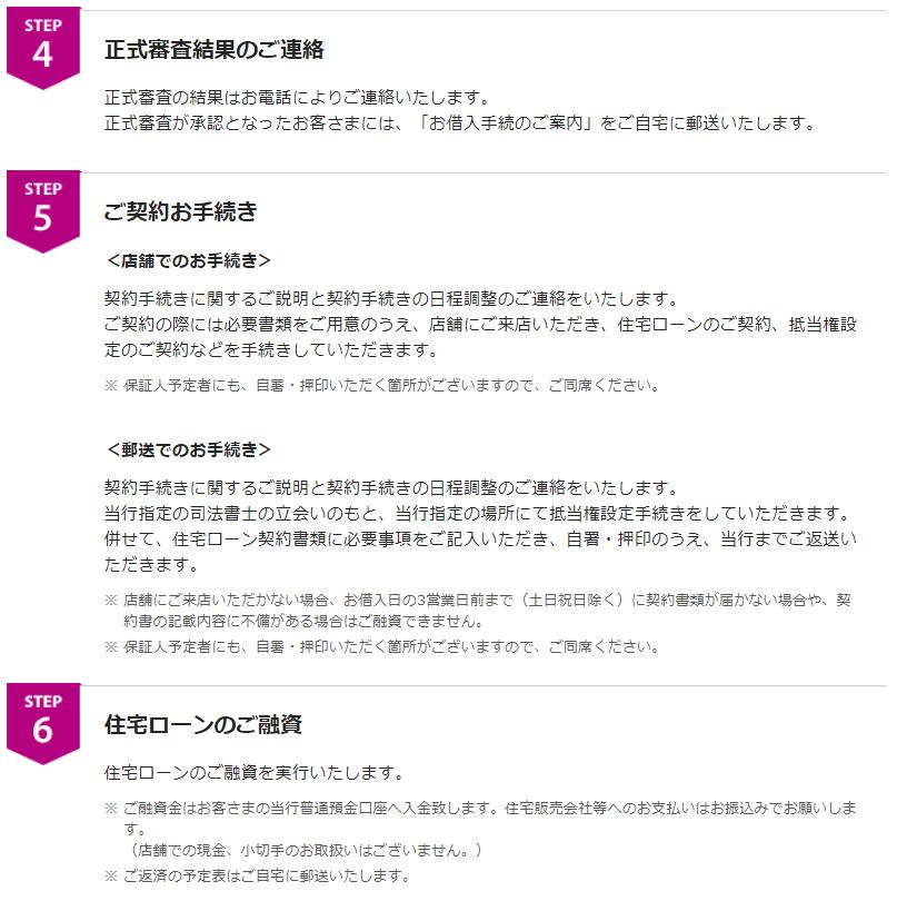 イオン銀行の住宅ローンの審査期間(正式審査結果~融資実行)