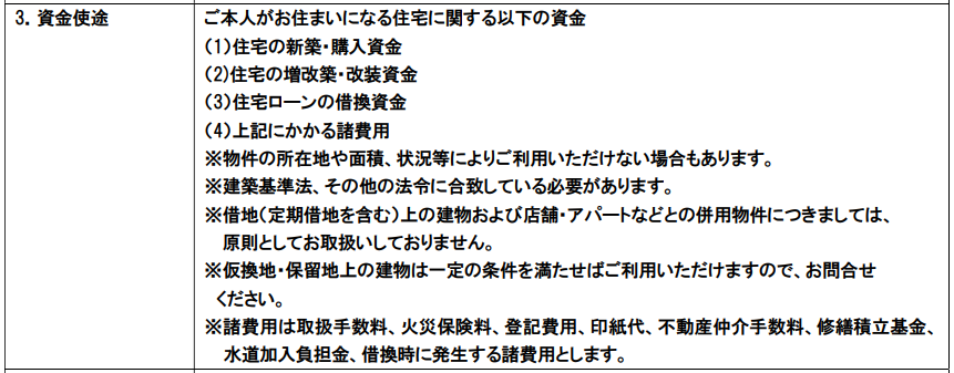 イオン銀行の住宅ローンの審査基準(資金使途)
