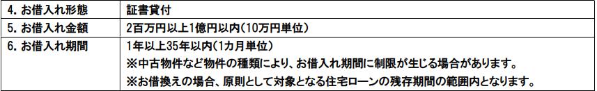 イオン銀行の住宅ローンの審査基準(借り入れ可能金額・期間)