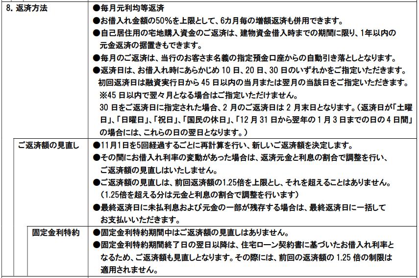 イオン銀行の住宅ローンの審査基準(金利適用ルールなど)