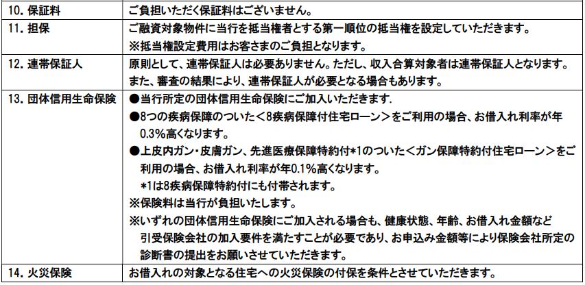 イオン銀行の住宅ローンの審査基準(保証料・担保・団信)