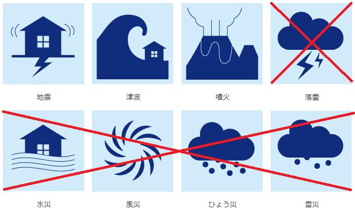 みずほ銀行の自然災害支援ローン・残高補償プランの対象となる自然災害の種類
