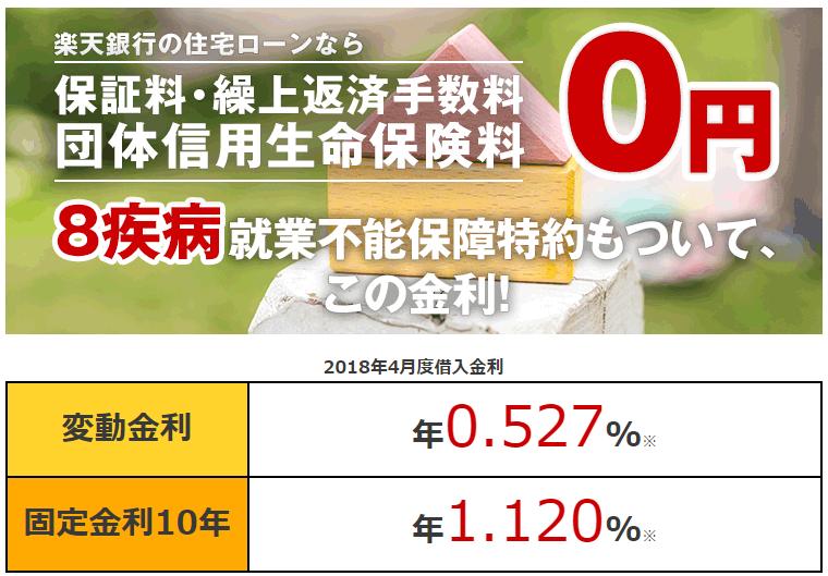 楽天銀行の住宅ローン(金利選択型)の特徴