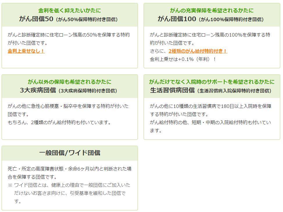 ソニー銀行の団信・疾病保障ラインナップ