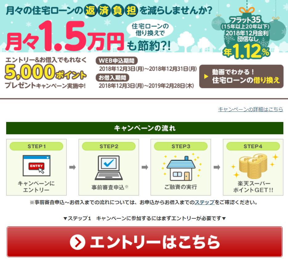 楽天銀行の住宅ローン借り換えキャンペーン(2018年12月)