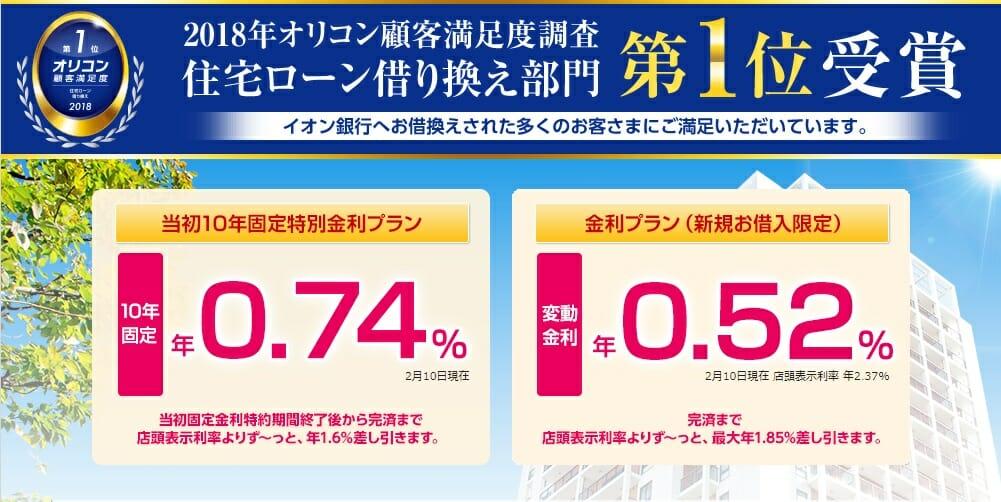 イオン銀行の2019年2月の住宅ローン金利