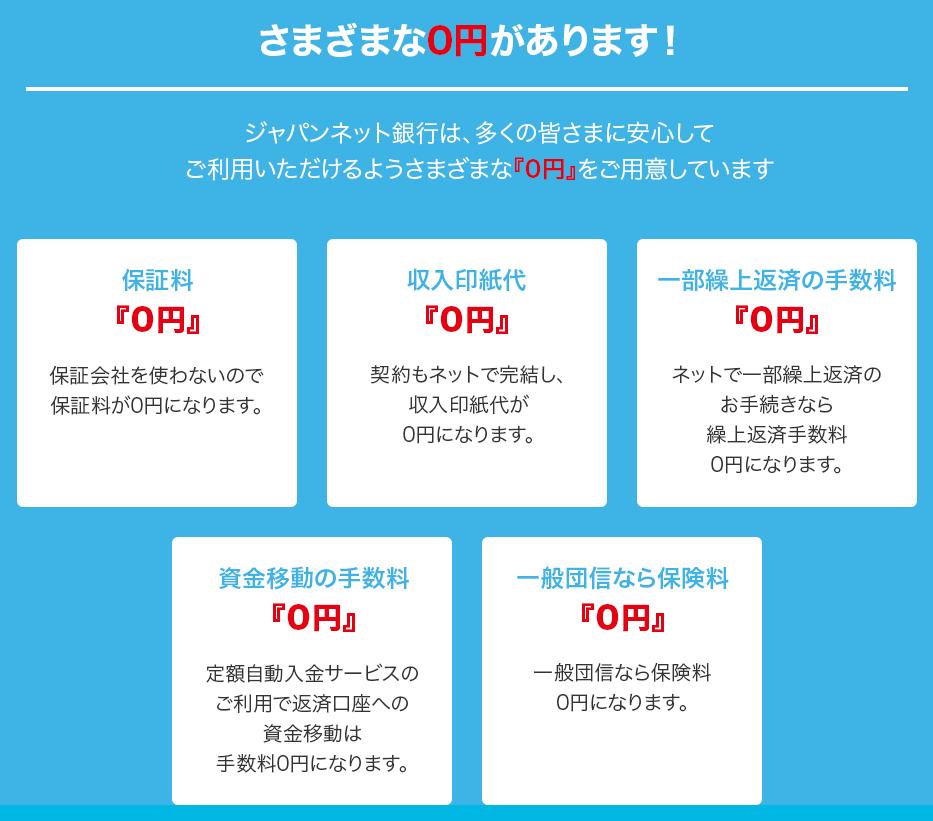 ジャパンネット銀行の住宅ローンの5つの0円