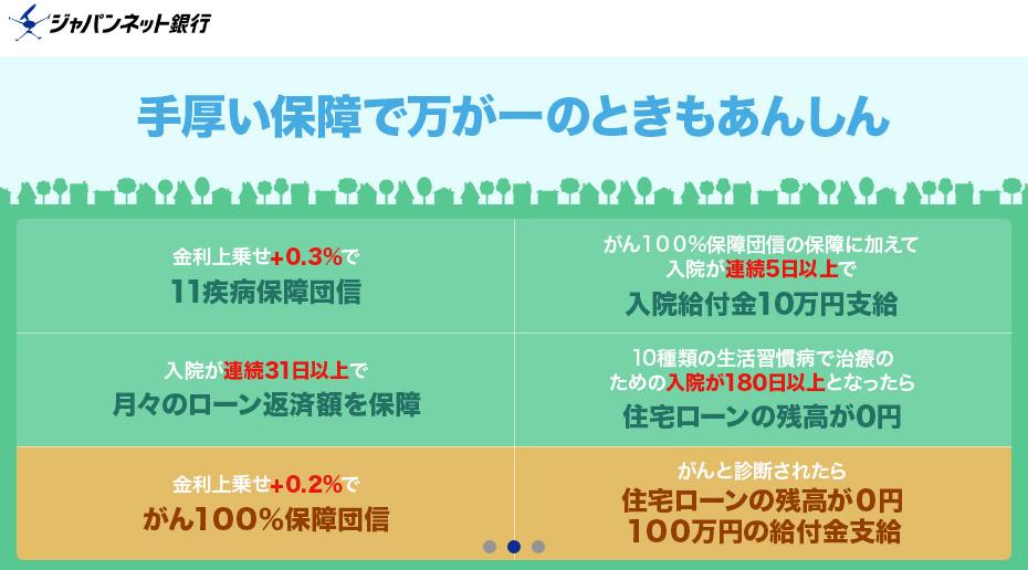 ジャパンネット銀行の住宅ローンの疾病保障