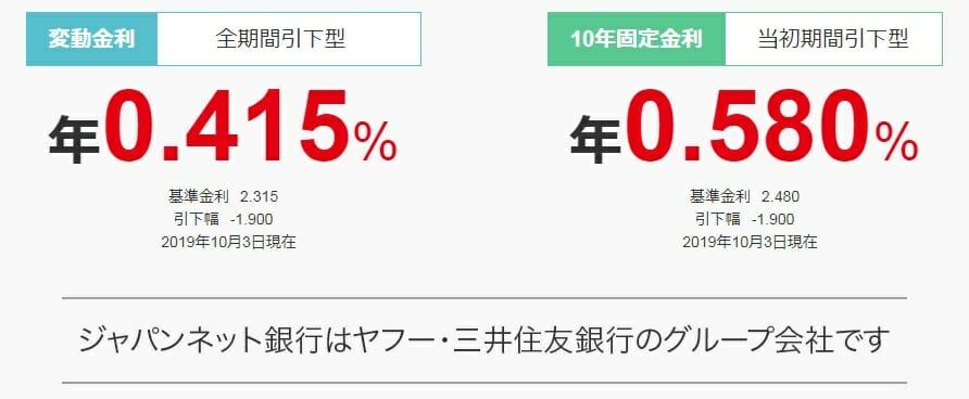 ジャパンネット銀行の住宅ローン金利(2019年10月)