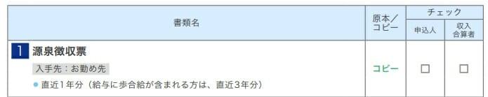 ジャパンネット銀行の住宅ローンの審査基準(勤続年数)