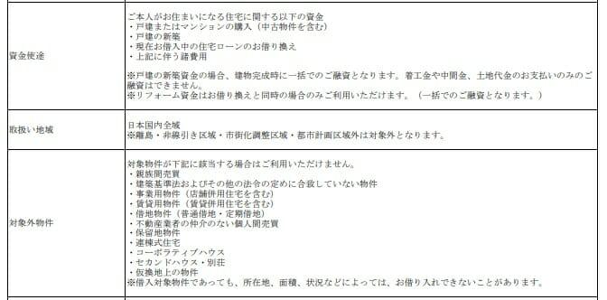 ジャパンネット銀行の住宅ローンの資金用途および対象外物件