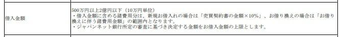ジャパンネット銀行の住宅ローンの借入限度額