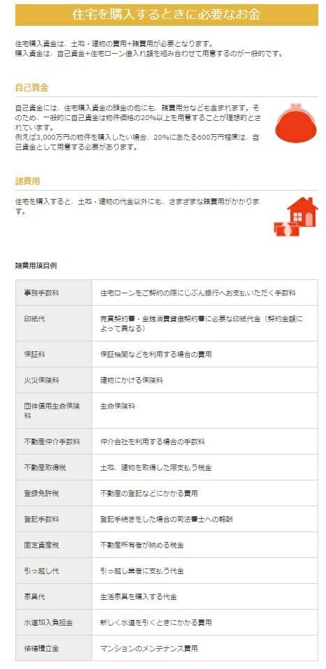 住宅購入の諸費用